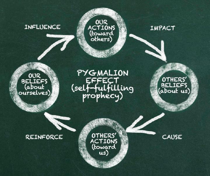 pygmalion.png